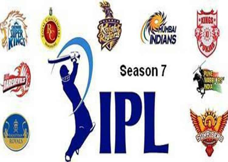 2014 ipl squads after the conclusion of players auction- India Tv
